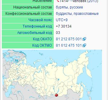 Село-Петропавловка