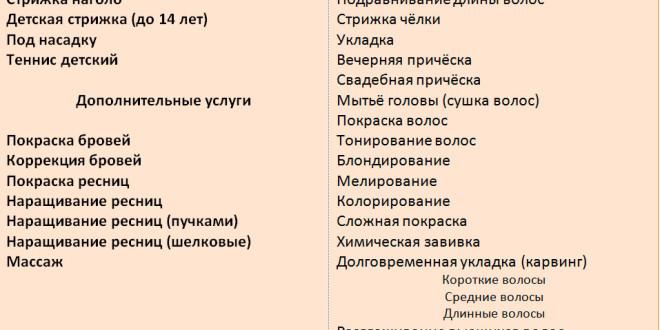 Услуги-Локон