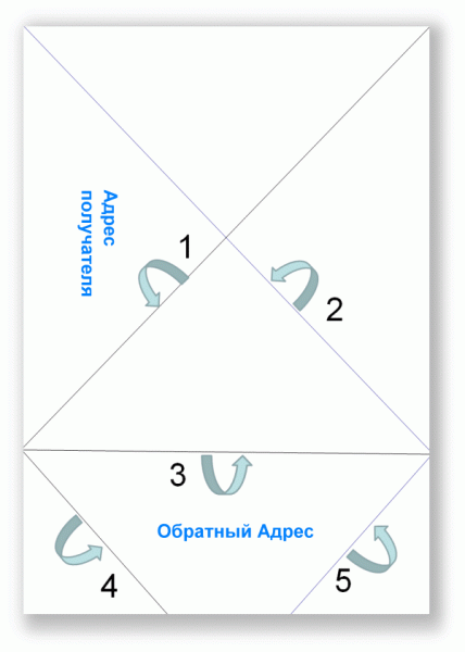 Как сделать треугольник на письме