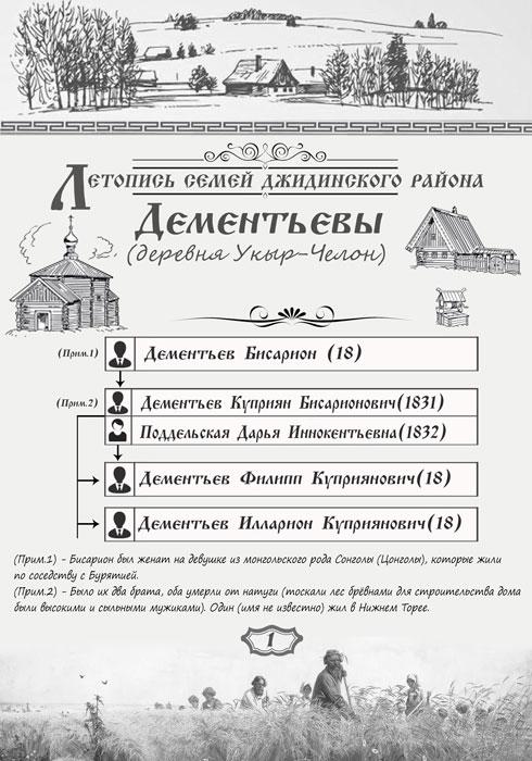 Дементьевы-(обложка)